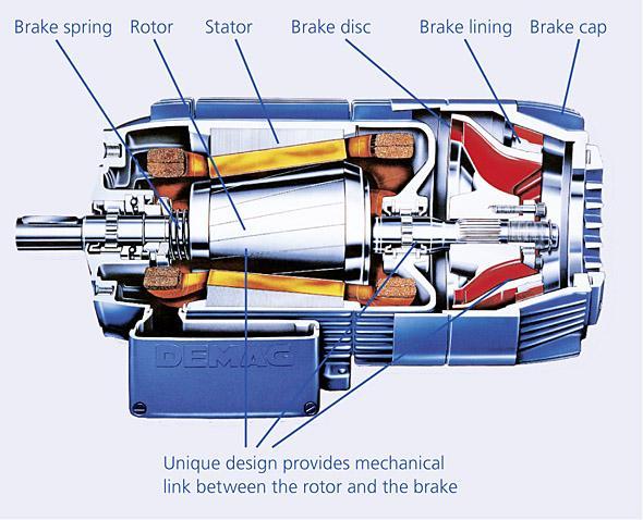 conical rotor brake motors demagcranesconical rotor brake motors technical data